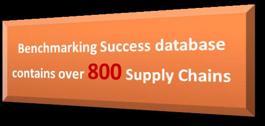 Our database contains over 800 supply chain businesses