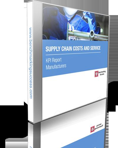 KPI Report Manufacturers