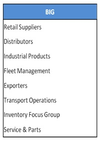 List of Industry sections in BIGS