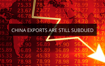 China Exports are Still Subdued