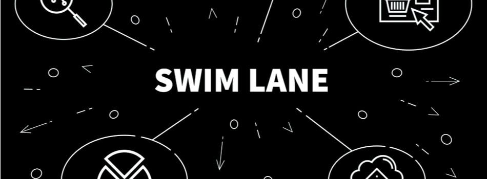 swim-lane diagram